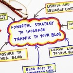 Do These Easy Steps To Get Repeat Traffic